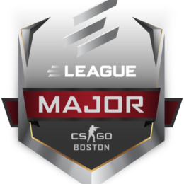 Eleague Major 2021 Prize Pool