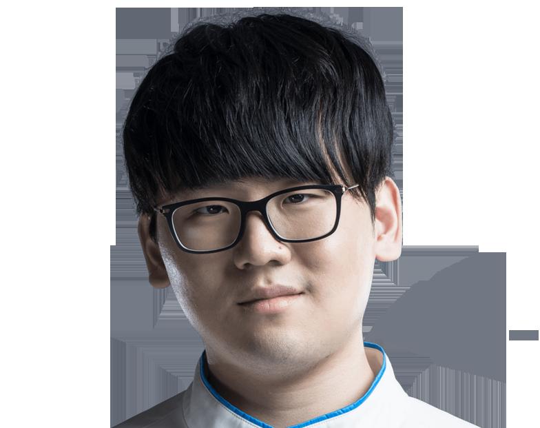 Yun Han-gil Road Bilibili Gaming BLG Support